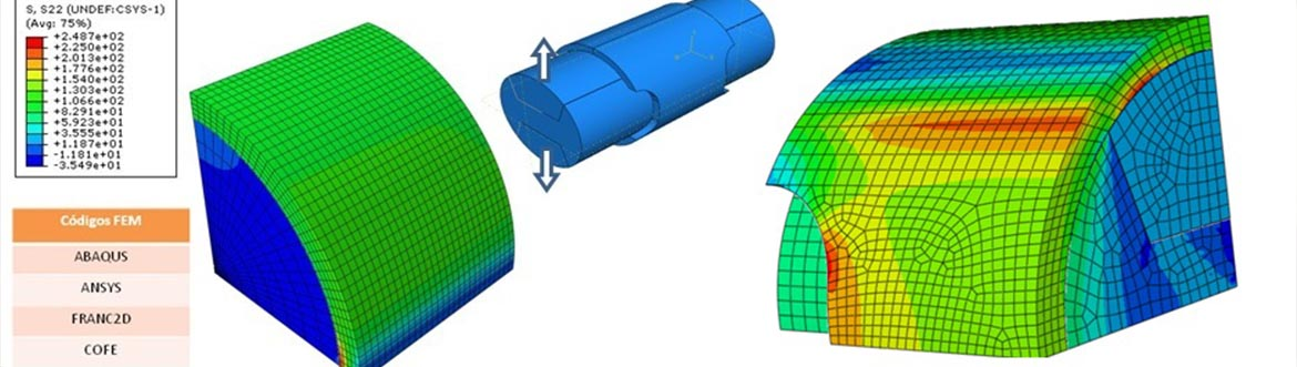 Advanced modeling of materials